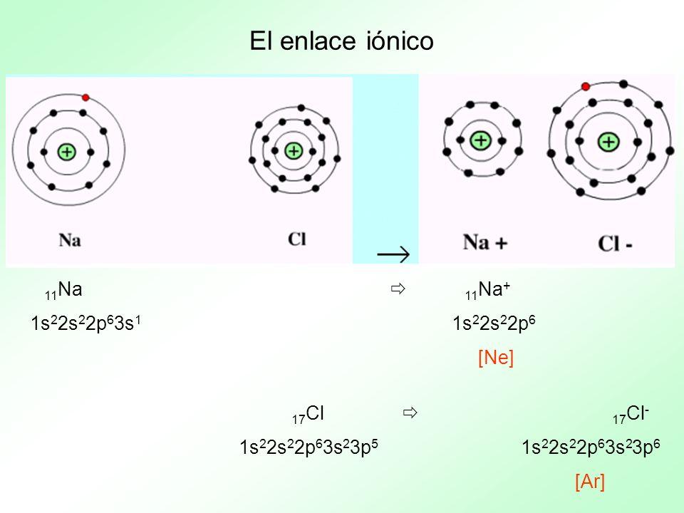 El enlace iónico 11Na  11Na+ 1s22s22p63s1 1s22s22p6 [Ne] 17Cl  17Cl-